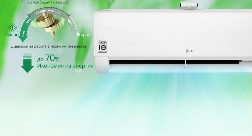 Какви климатици произвежда LG